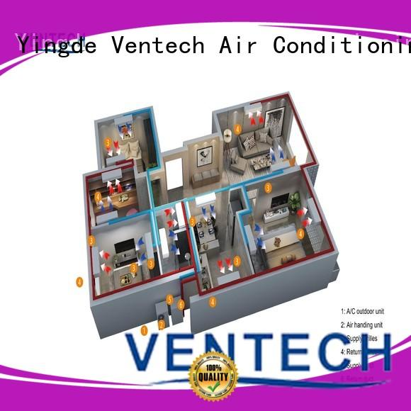 Ventech top quality central heat and air units from China for sale