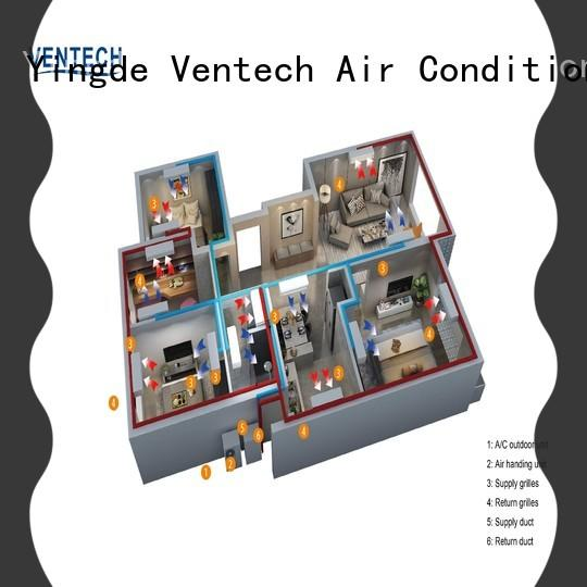 Ventech top selling good central ac units with good price bulk production